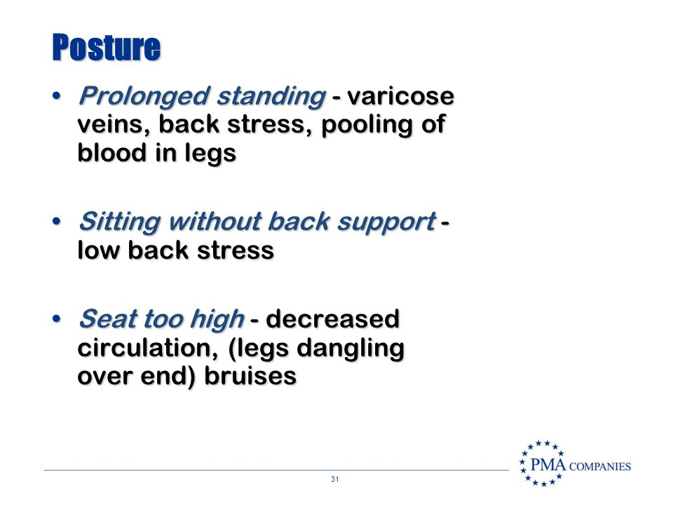 Posture Prolonged standing - varicose veins, back stress, pooling of blood in legs. Sitting without back support - low back stress.