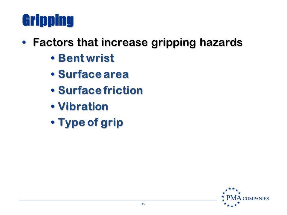 Gripping Factors that increase gripping hazards Bent wrist