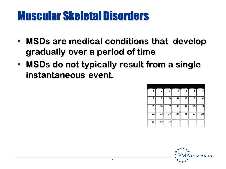 Muscular Skeletal Disorders