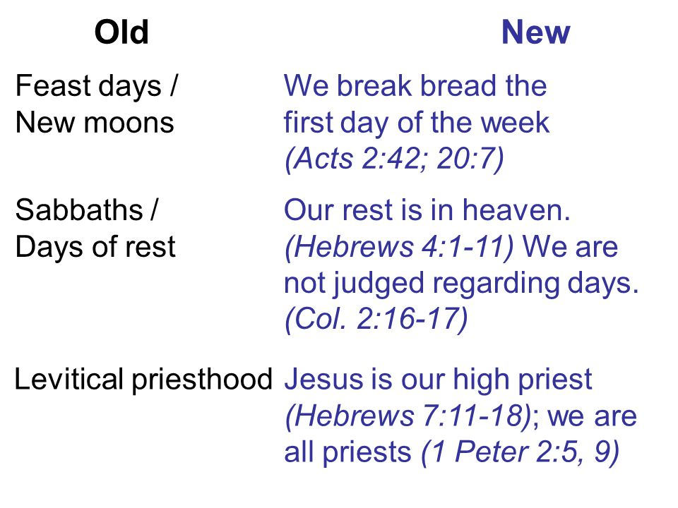 Old New Feast days / New moons
