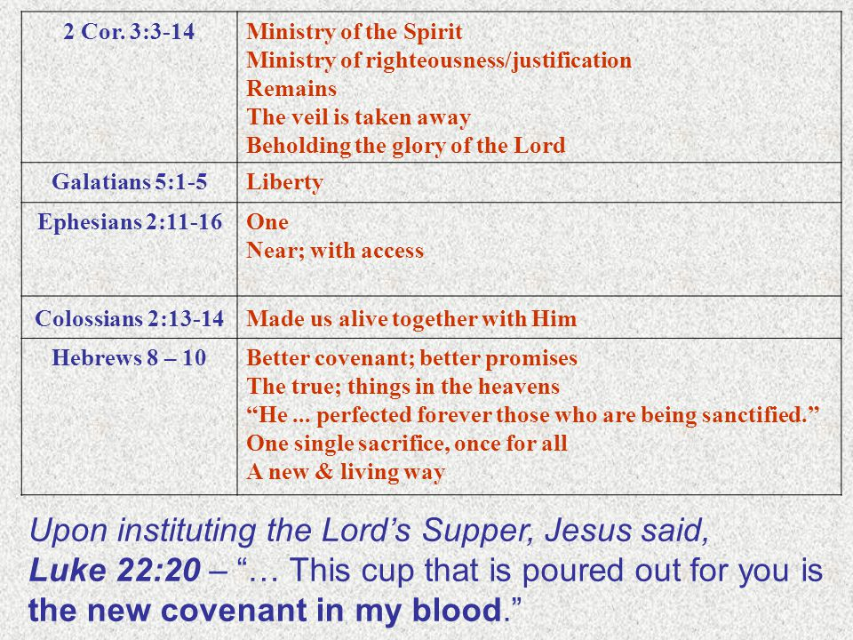 Upon instituting the Lord's Supper, Jesus said,