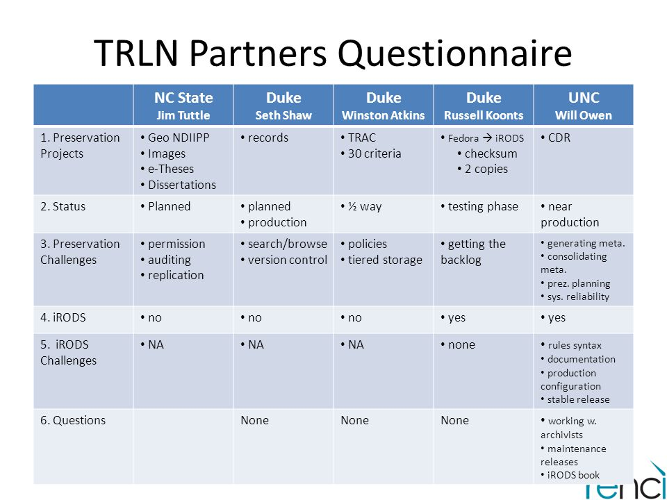 TRLN Partners Questionnaire