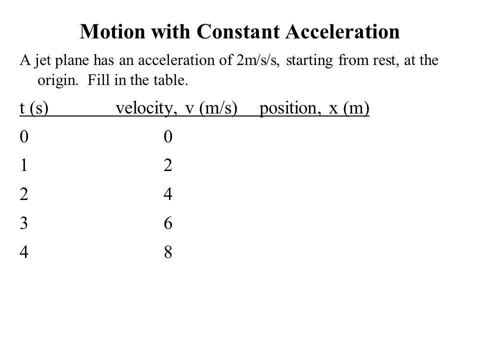 Motion with Constant Acceleration