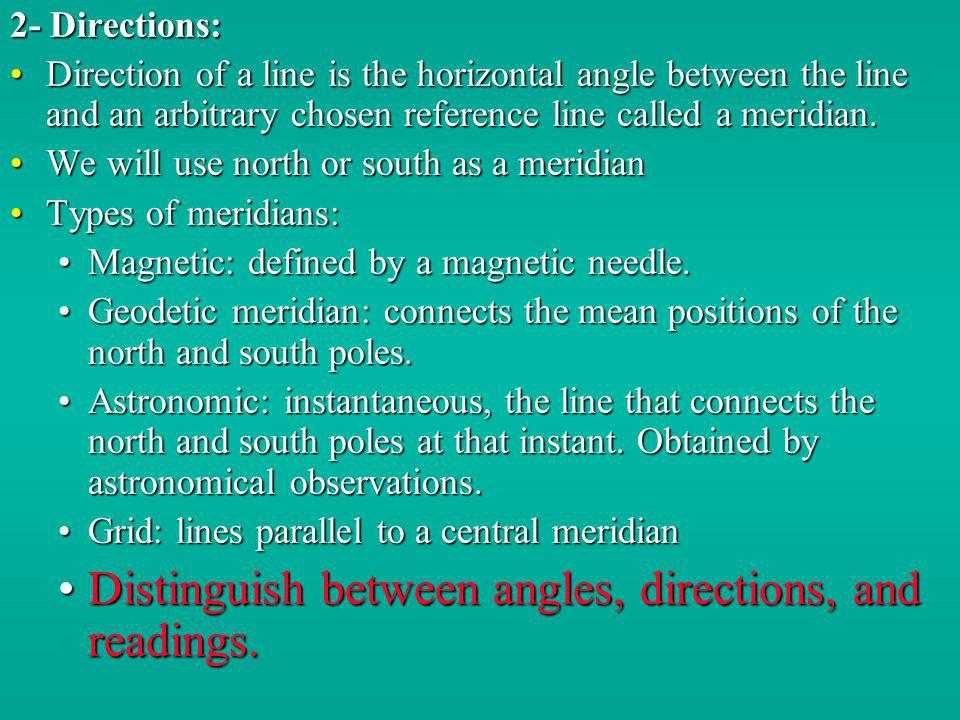Distinguish between angles, directions, and readings.
