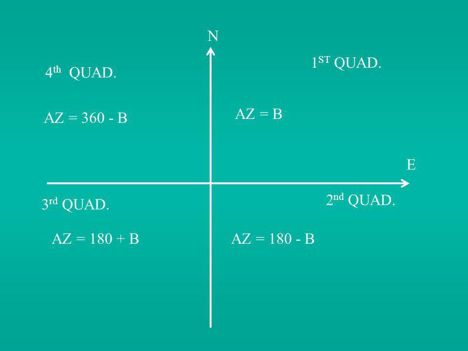 N E AZ = B AZ = 180 - B AZ = 180 + B AZ = 360 - B 1ST QUAD. 2nd QUAD. 3rd QUAD. 4th QUAD.
