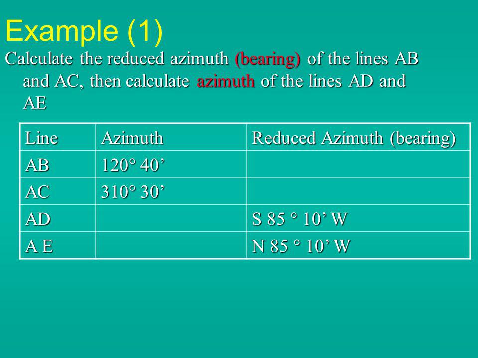 Example (1) Calculate the reduced azimuth (bearing) of the lines AB and AC, then calculate azimuth of the lines AD and AE.