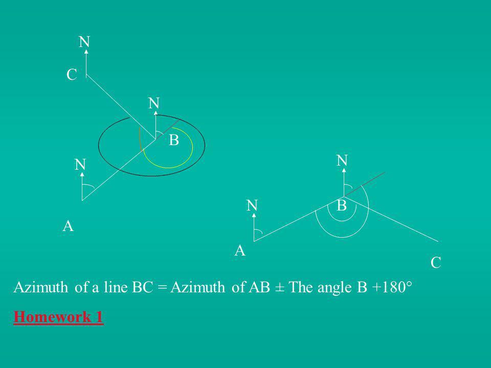 N C N B N N N B A A C Azimuth of a line BC = Azimuth of AB ± The angle B +180° Homework 1