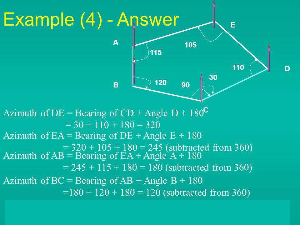 Example (4) - Answer Azimuth of DE = Bearing of CD + Angle D + 180