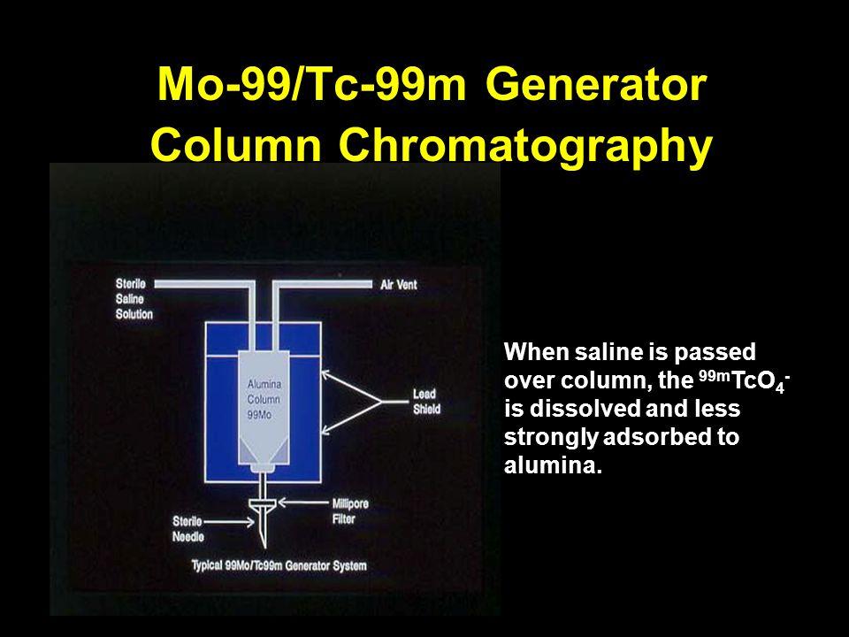 Mo-99/Tc-99m Generator Column Chromatography