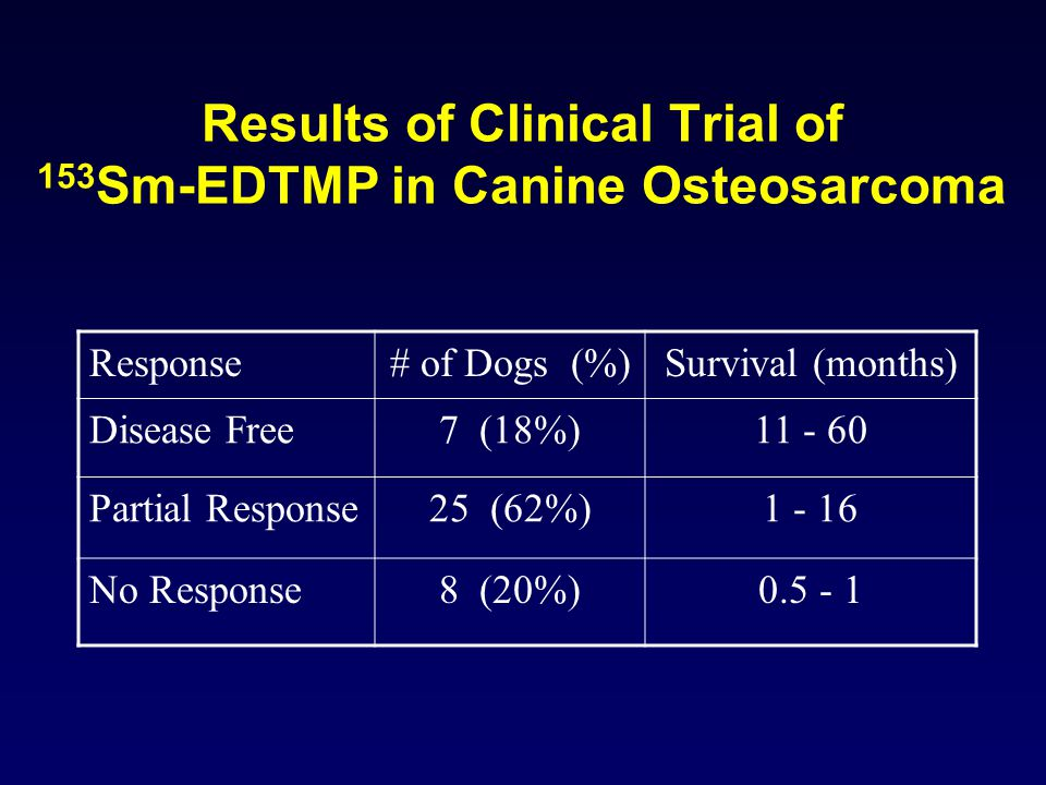 Results of Clinical Trial of 153Sm-EDTMP in Canine Osteosarcoma