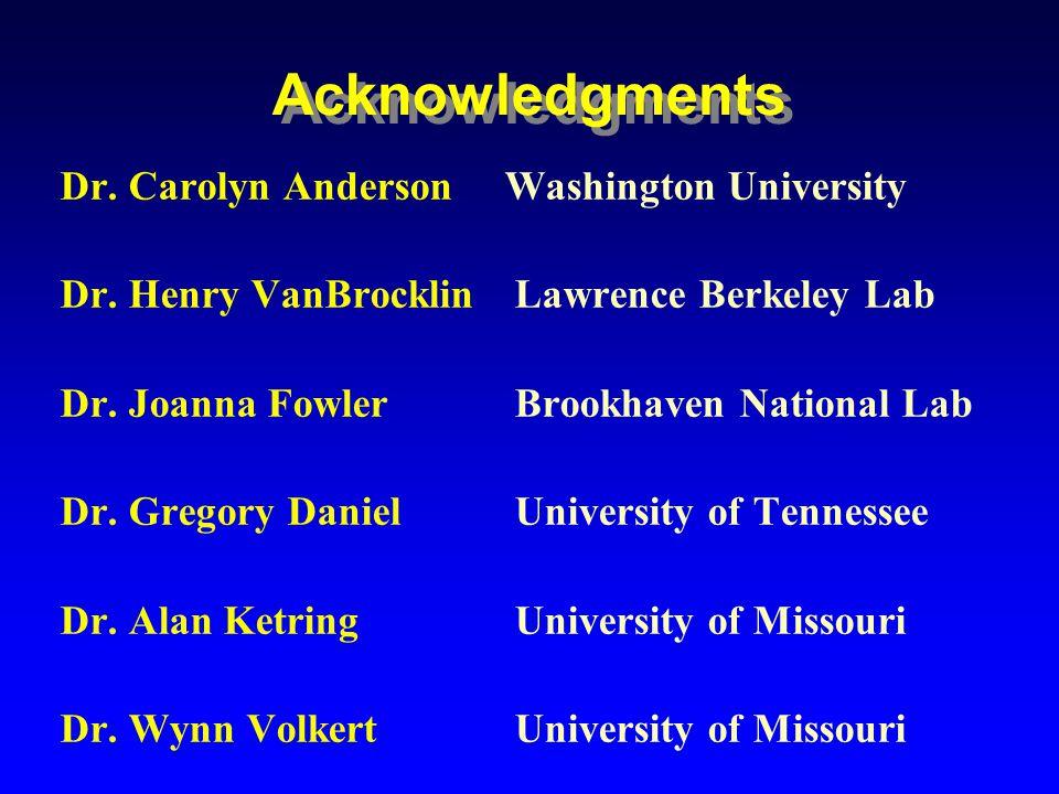 Acknowledgments Dr. Carolyn Anderson Washington University