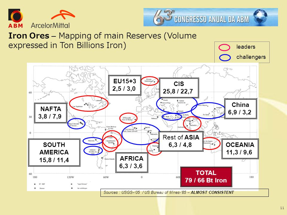 Iron Ores – Mapping of main Reserves (Volume expressed in Ton Billions Iron)