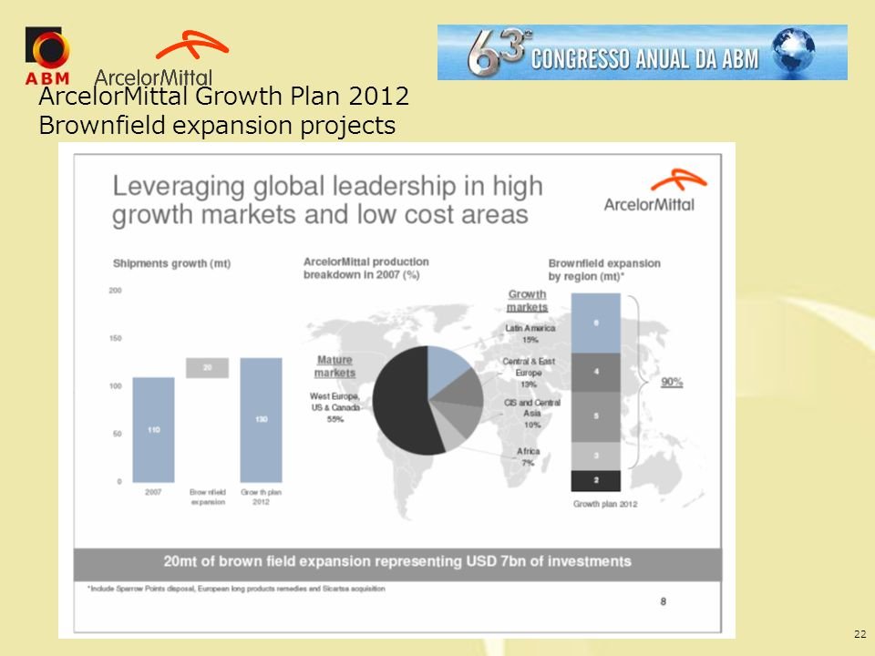 ArcelorMittal Growth Plan 2012 Brownfield expansion projects