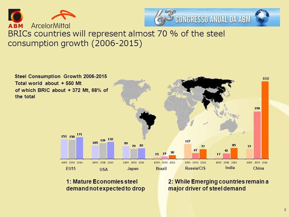 BRICs countries will represent almost 70 % of the steel consumption growth (2006-2015)