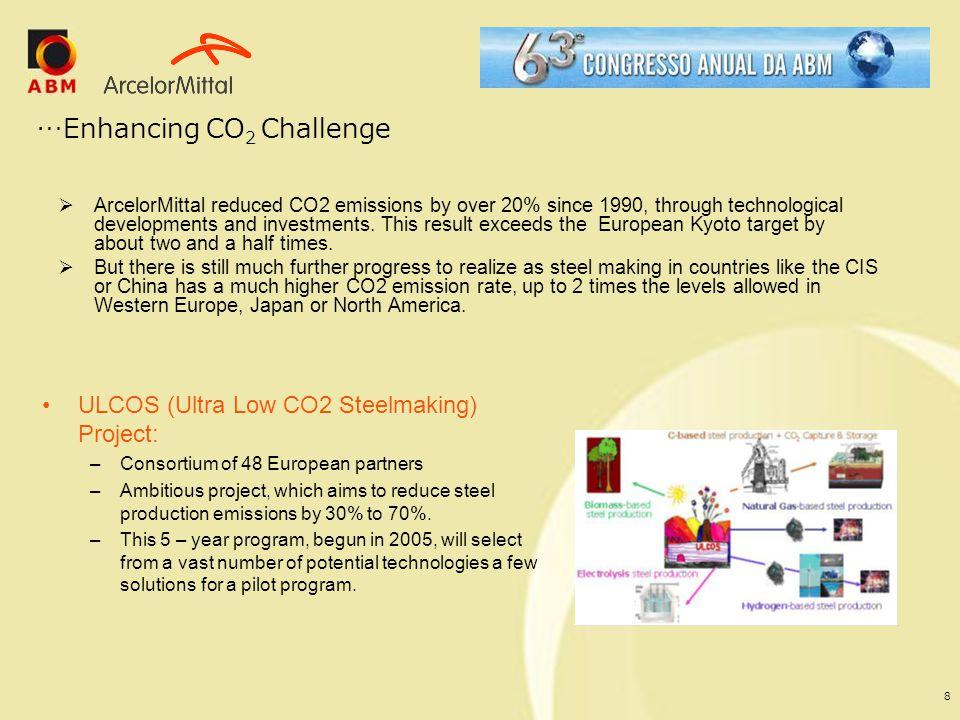 …Enhancing CO2 Challenge
