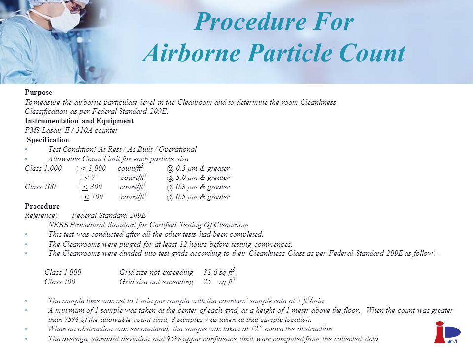 Procedure For Airborne Particle Count