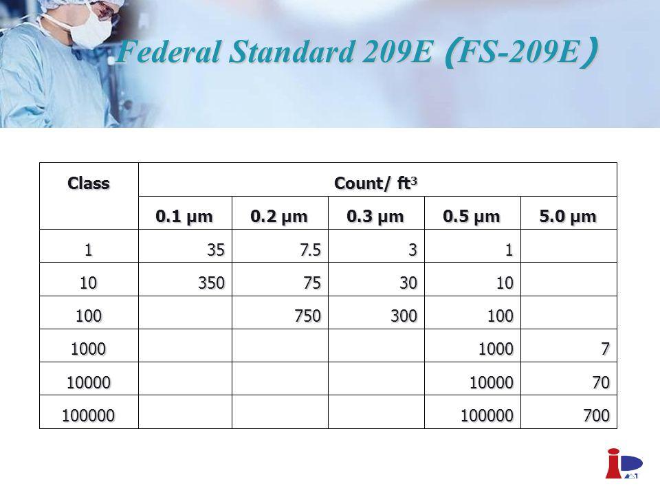 Federal Standard 209E (FS-209E)