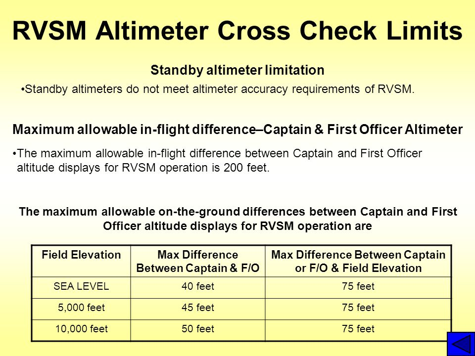 RVSM Altimeter Cross Check Limits