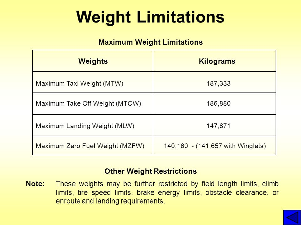 Other Weight Restrictions