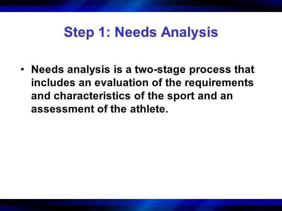 Step 1: Needs Analysis
