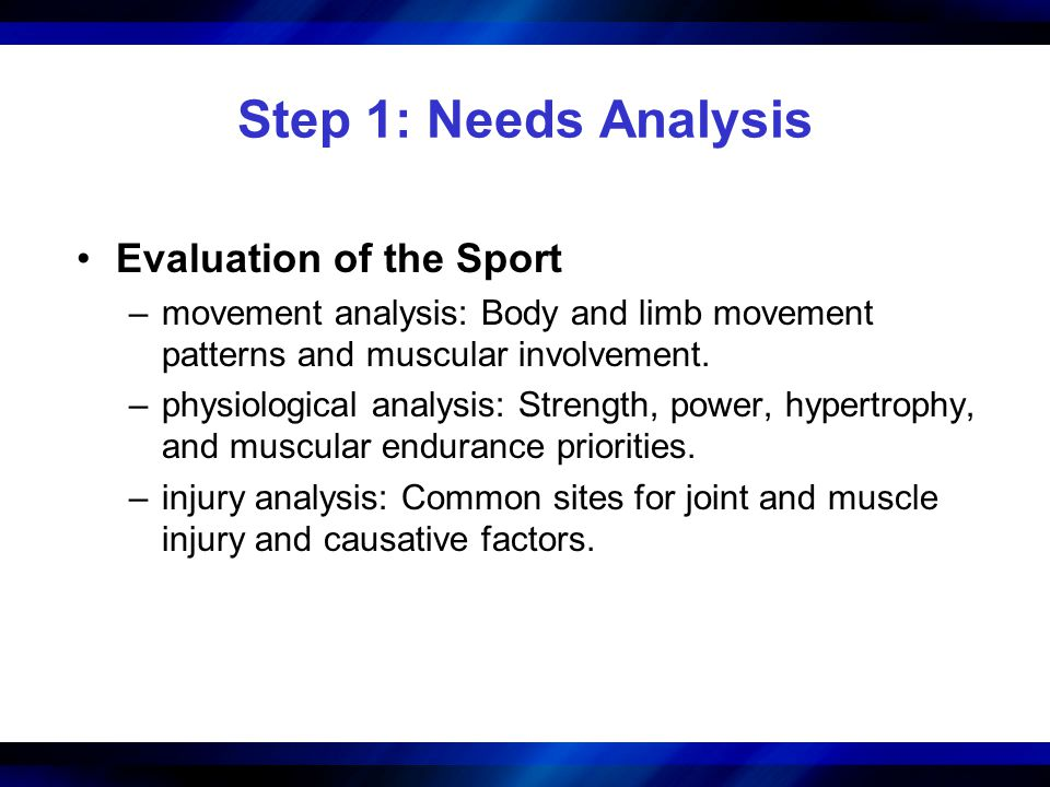 Step 1: Needs Analysis Evaluation of the Sport