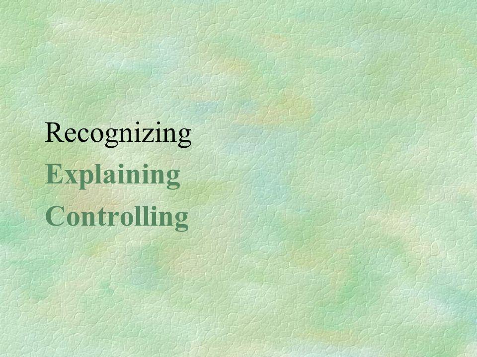 Recognizing Explaining Controlling