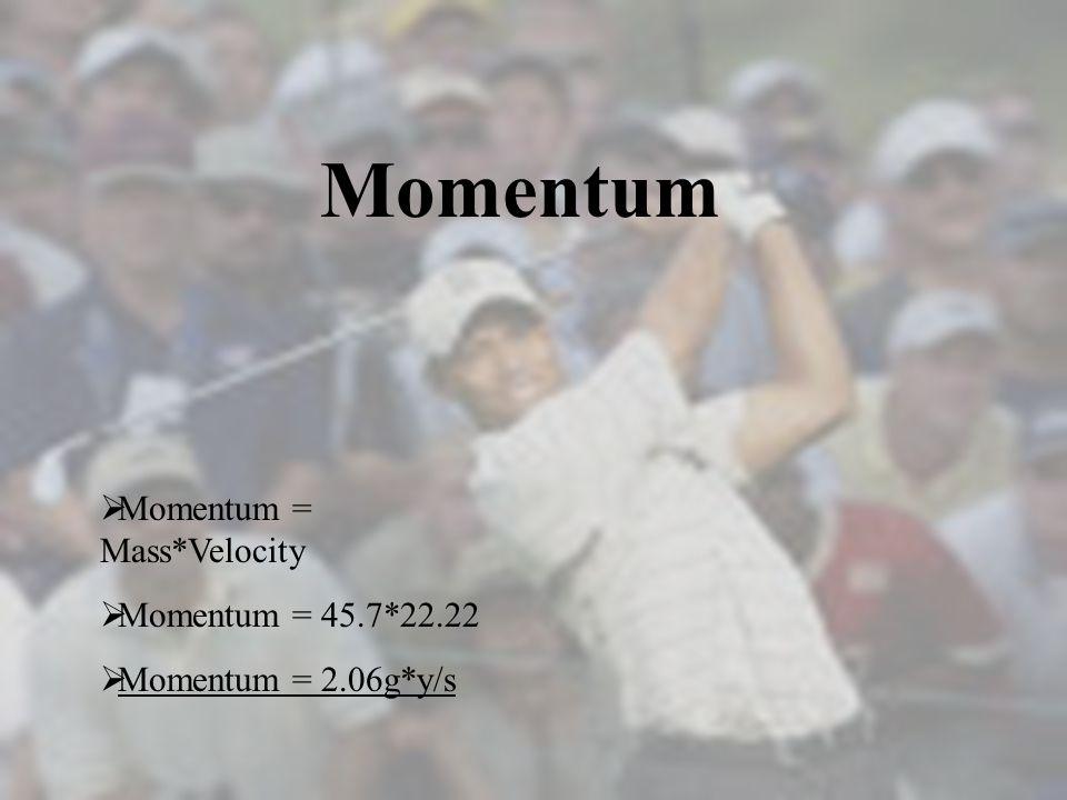 Momentum Momentum = Mass*Velocity Momentum = 45.7*22.22