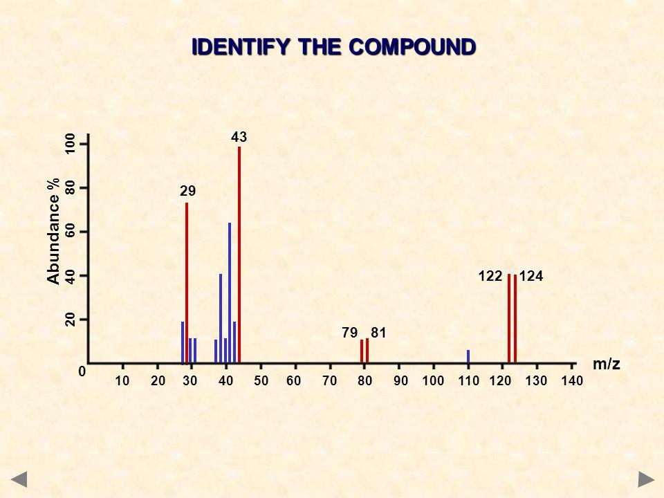 IDENTIFY THE COMPOUND Abundance % m/z 43 29 122 124 79 81