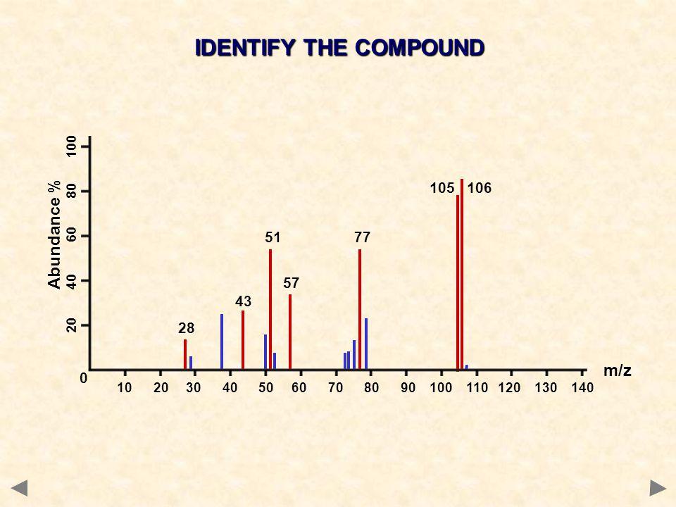 IDENTIFY THE COMPOUND Abundance % m/z 28 105 106 77 57 43 51