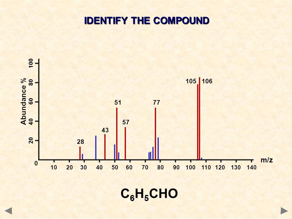 C6H5CHO IDENTIFY THE COMPOUND Abundance % m/z 28 105 106 77 57 43 51