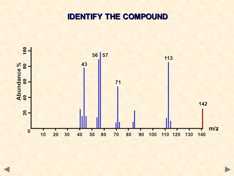 IDENTIFY THE COMPOUND Abundance % m/z 56 57 113 43 71 142