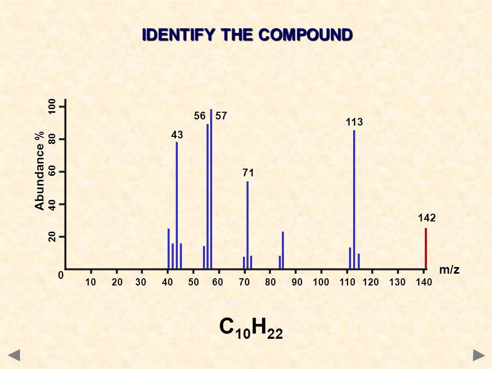 C10H22 IDENTIFY THE COMPOUND Abundance % m/z 56 57 113 43 71 142