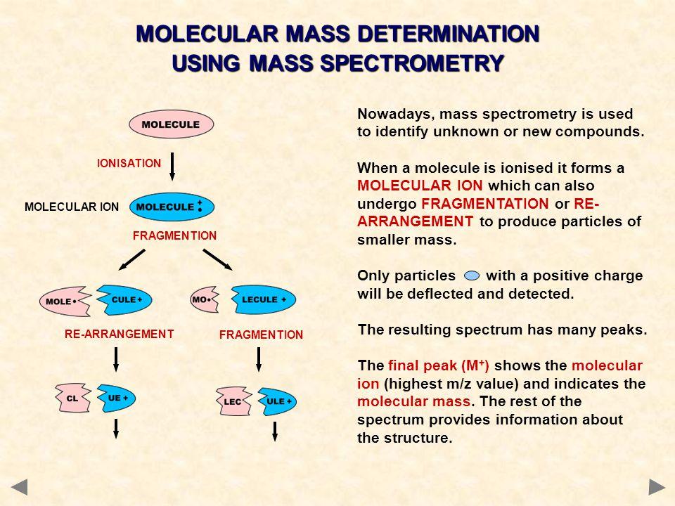 MOLECULAR MASS DETERMINATION USING MASS SPECTROMETRY