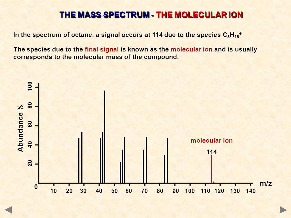THE MASS SPECTRUM - THE MOLECULAR ION