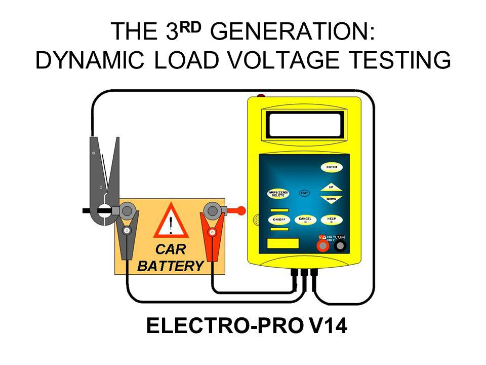 THE 3RD GENERATION: DYNAMIC LOAD VOLTAGE TESTING