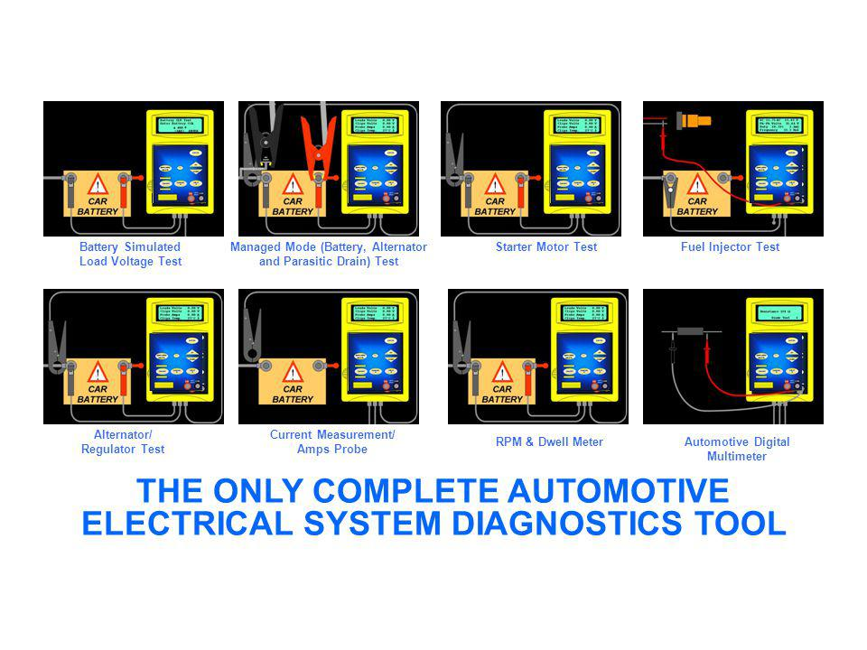 THE ONLY COMPLETE AUTOMOTIVE ELECTRICAL SYSTEM DIAGNOSTICS TOOL
