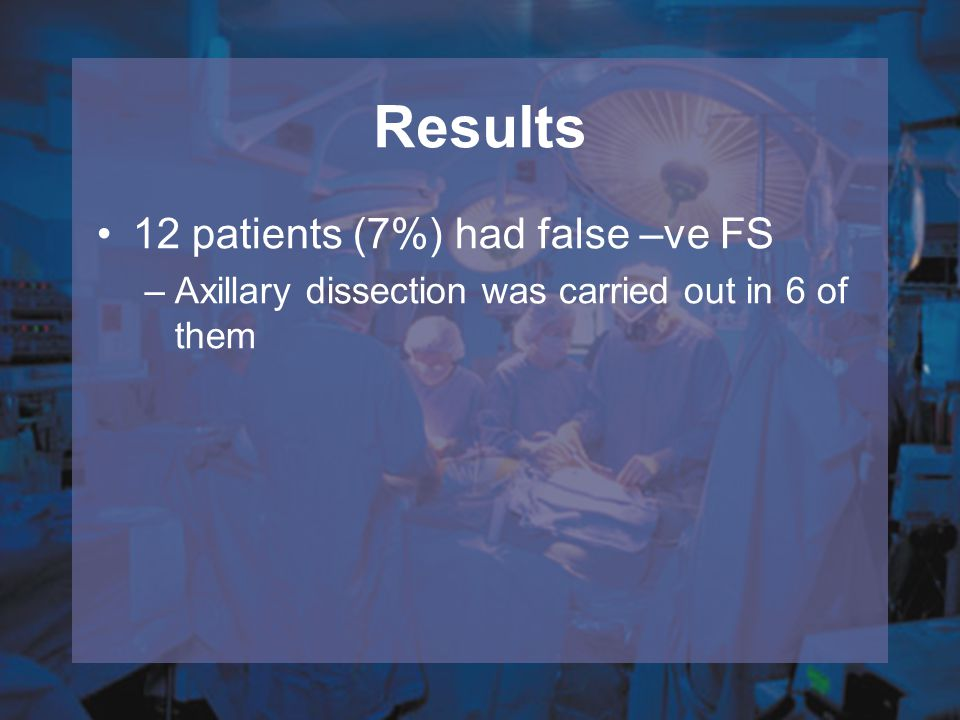 Results 12 patients (7%) had false –ve FS