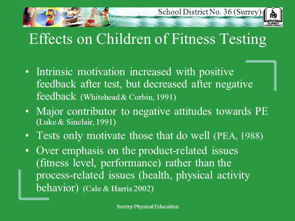 Effects on Children of Fitness Testing