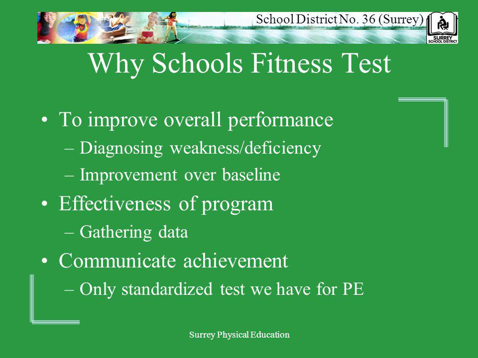 Why Schools Fitness Test