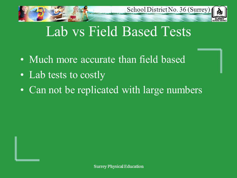Lab vs Field Based Tests
