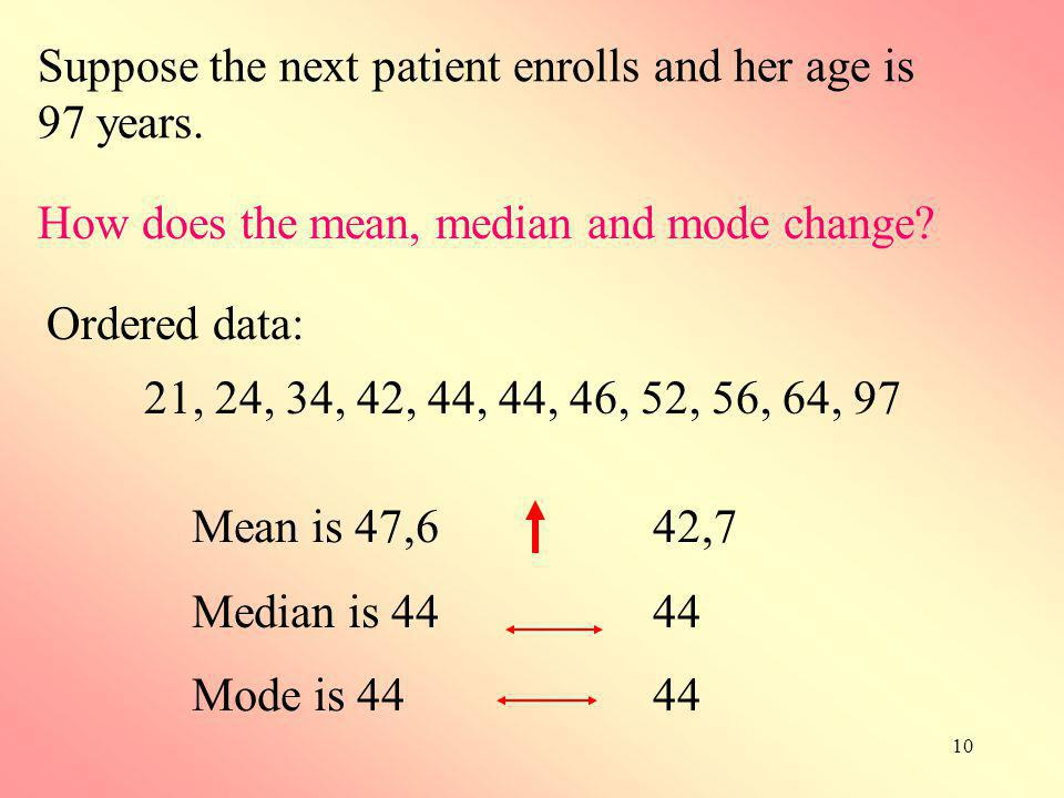 Suppose the next patient enrolls and her age is
