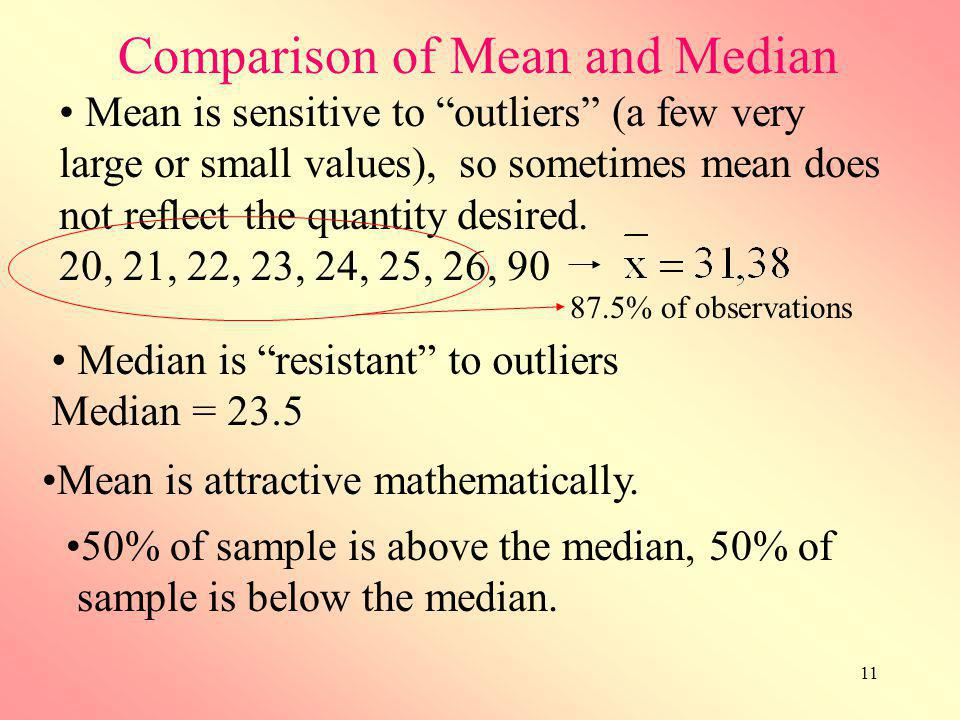 Comparison of Mean and Median