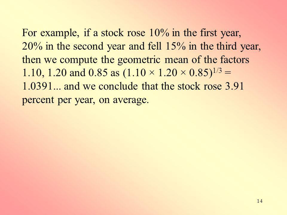 For example, if a stock rose 10% in the first year, 20% in the second year and fell 15% in the third year, then we compute the geometric mean of the factors 1.10, 1.20 and 0.85 as (1.10 × 1.20 × 0.85)1/3 = 1.0391...
