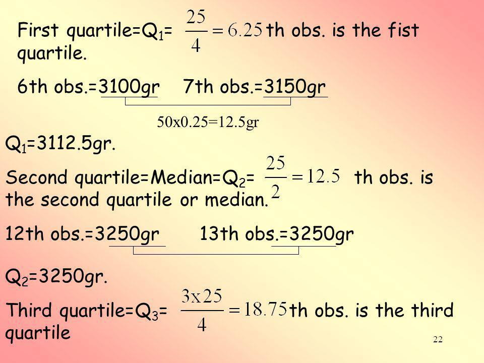 First quartile=Q1= th obs. is the fist quartile.