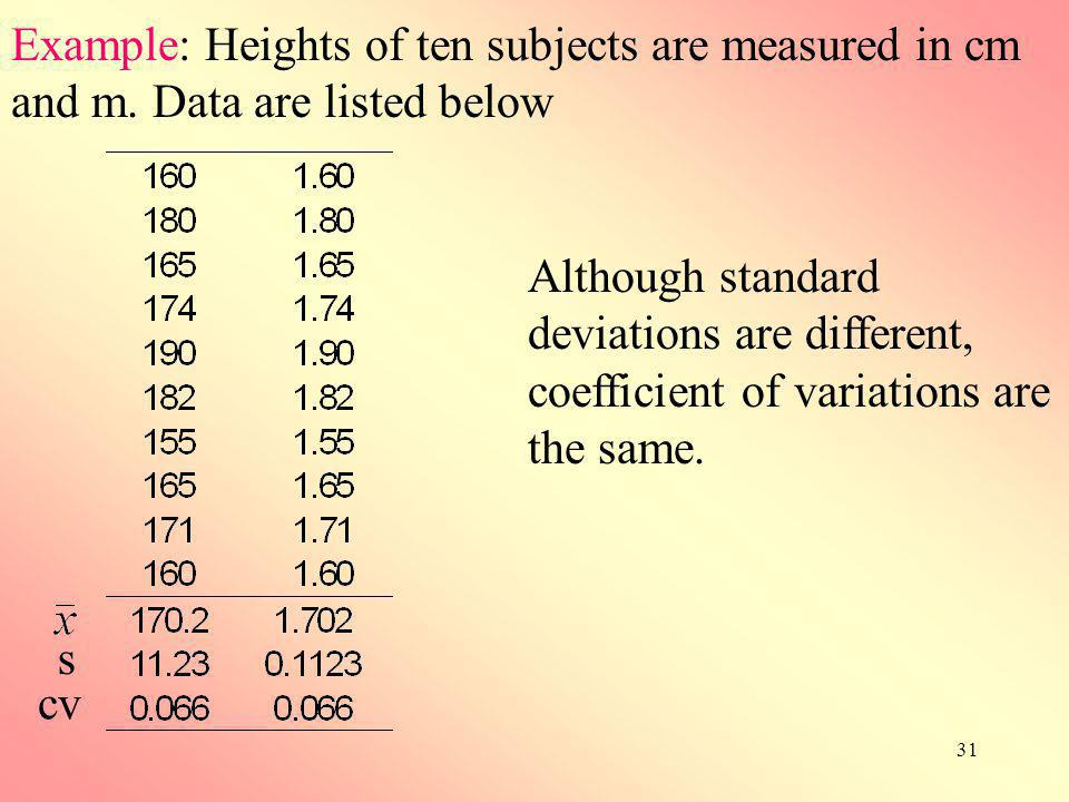 Example: Heights of ten subjects are measured in cm and m