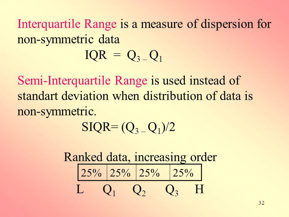 Interquartile Range is a measure of dispersion for non-symmetric data