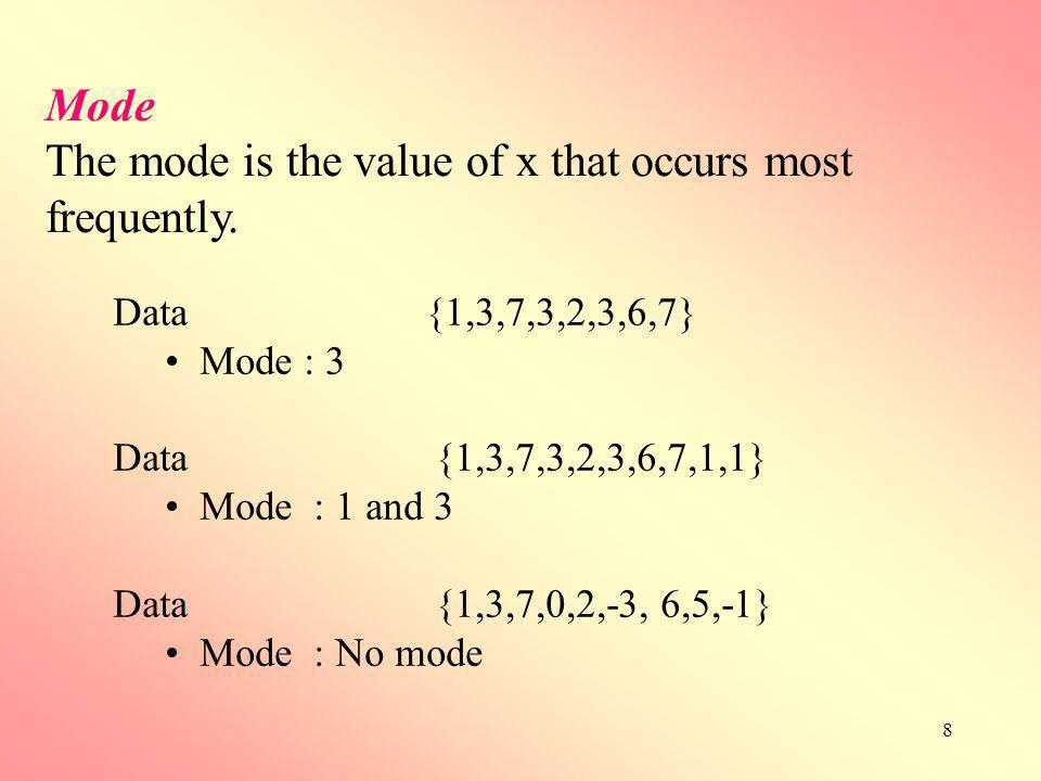 The mode is the value of x that occurs most frequently.