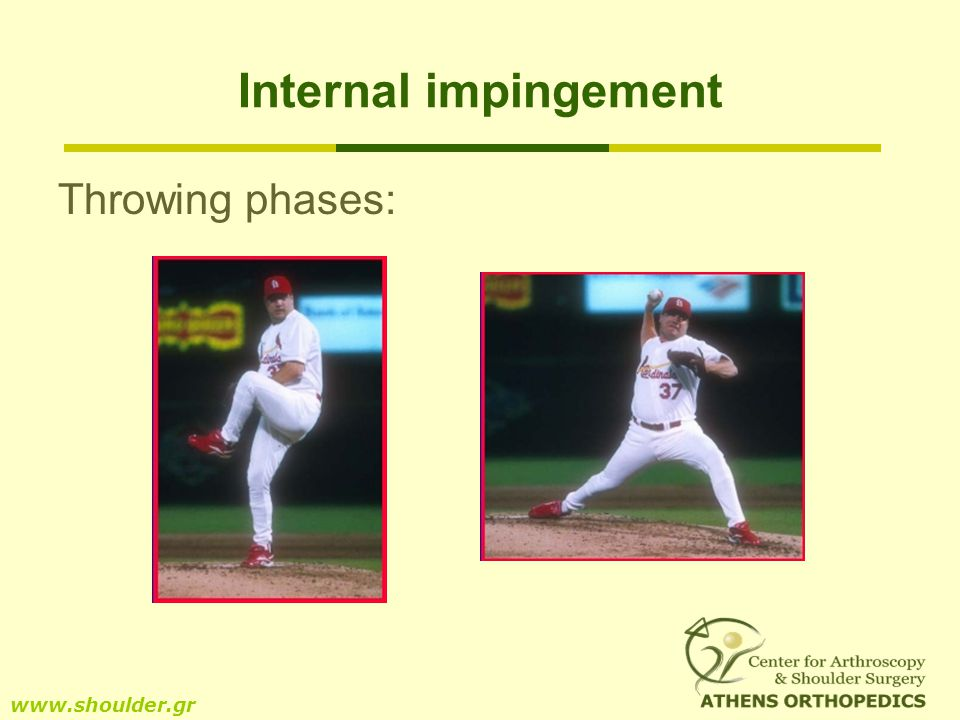 Internal impingement Throwing phases: www.shoulder.gr