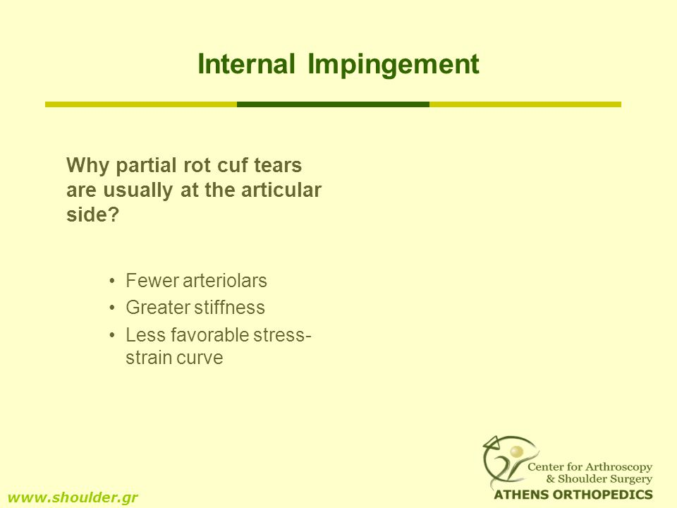 Internal Impingement Why partial rot cuf tears are usually at the articular side Fewer arteriolars.