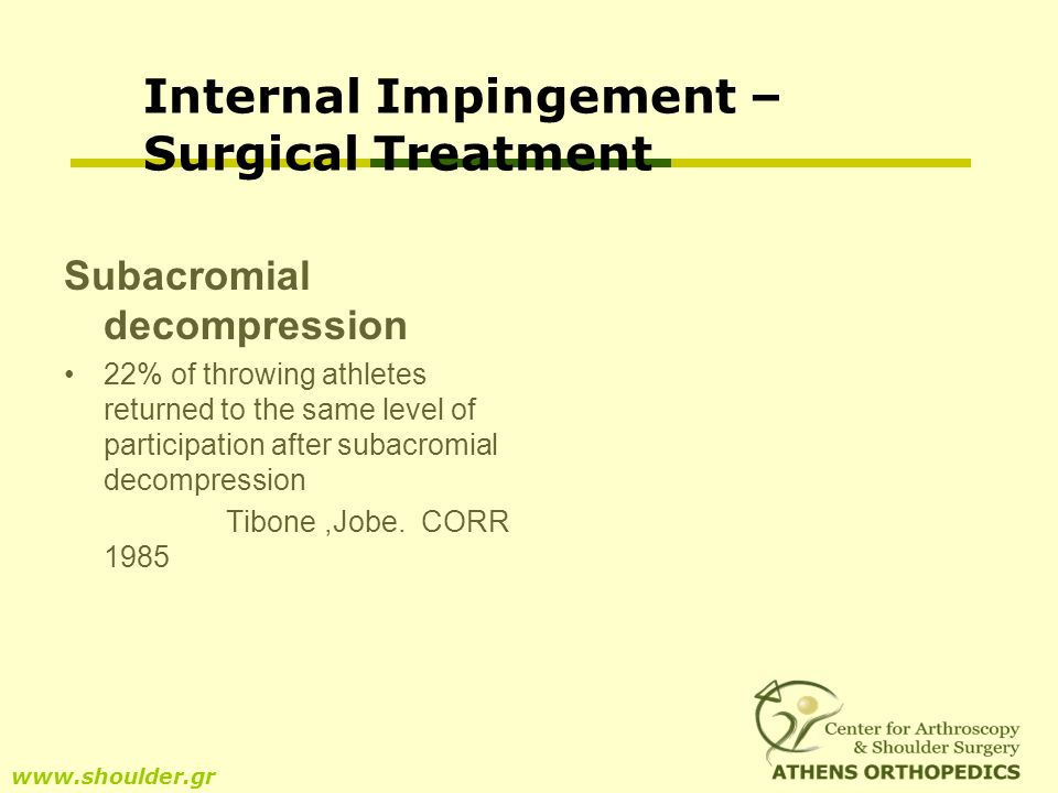 Internal Impingement – Surgical Treatment